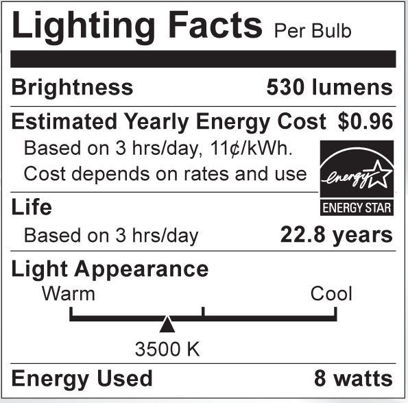 S8796 Lighting Fact Label