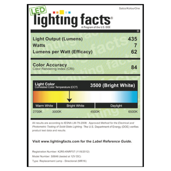 S8846 Lighting Fact Label
