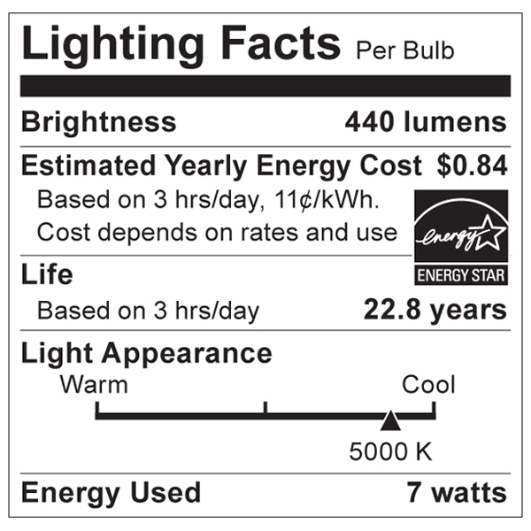 S8847 Lighting Fact Label