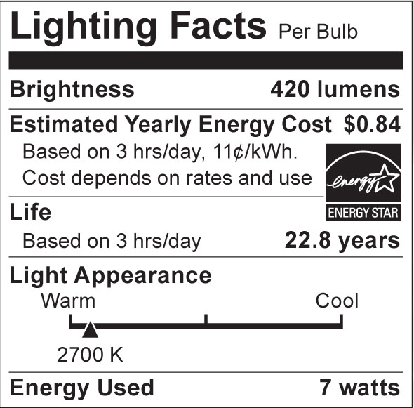S8921 Lighting Fact Label