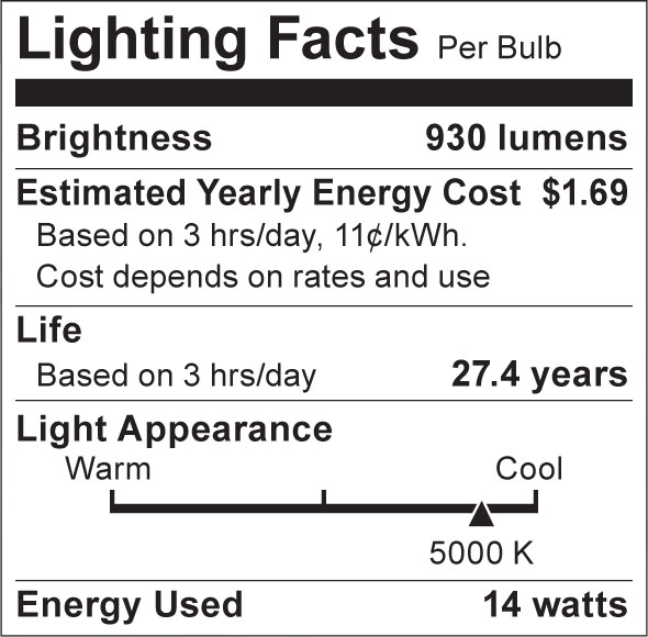 S8936 Lighting Fact Label
