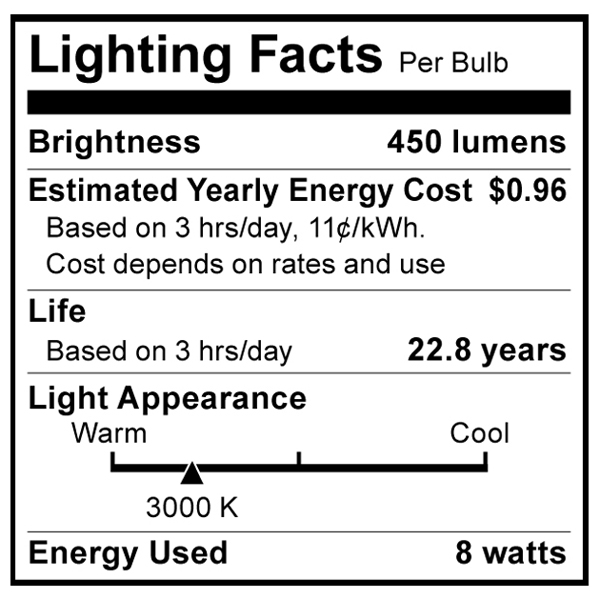 S8995 Lighting Fact Label