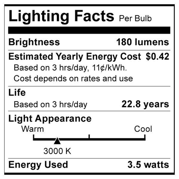 S8996 Lighting Fact Label