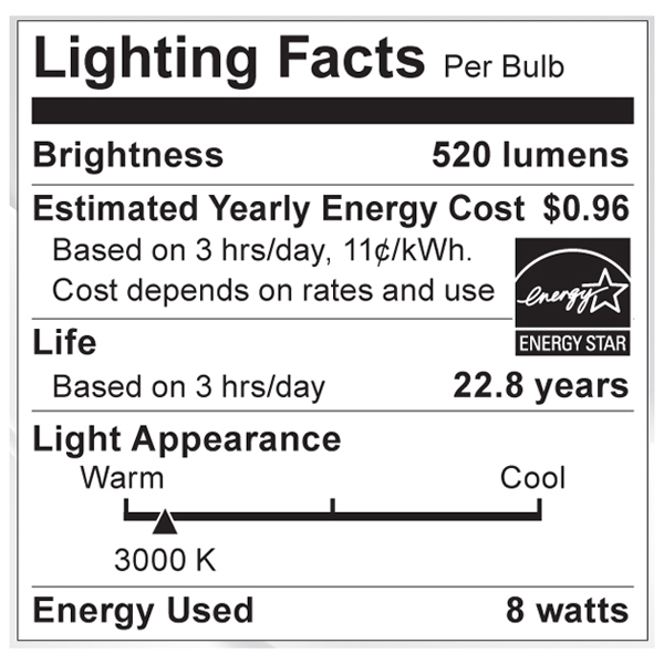 S9002 Lighting Fact Label