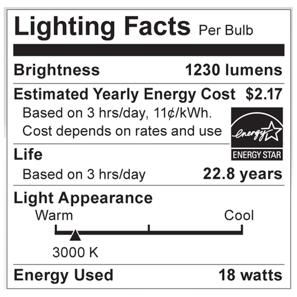 S9006 Lighting Fact Label