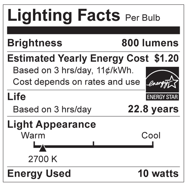 S9007 Lighting Fact Label