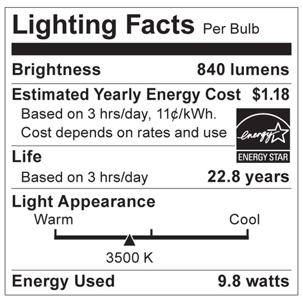S9035 Lighting Fact Label