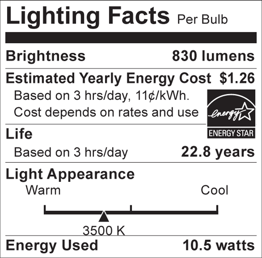 S9038 Lighting Fact Label