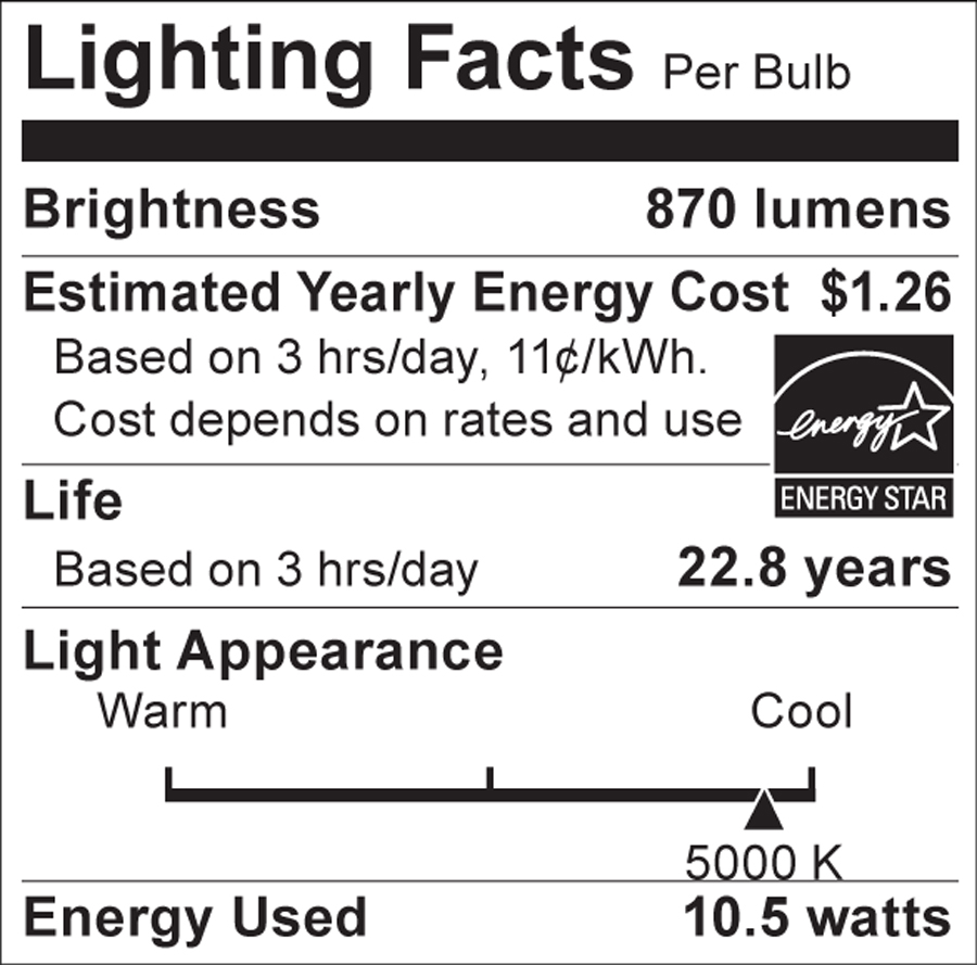 S9039 Lighting Fact Label