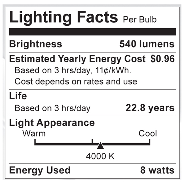 S9041 Lighting Fact Label