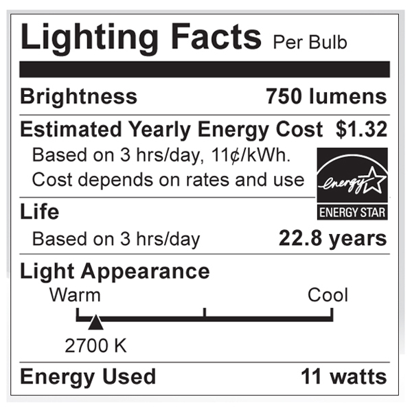 S9043 Lighting Fact Label