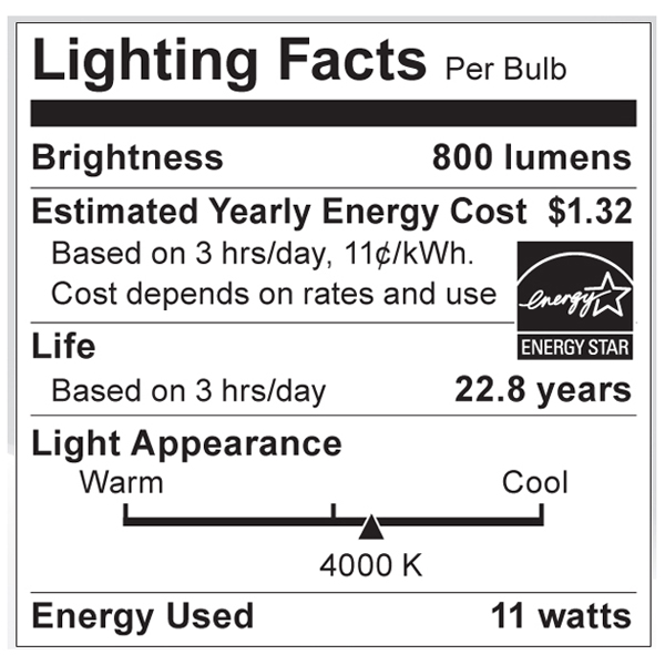 S9044 Lighting Fact Label