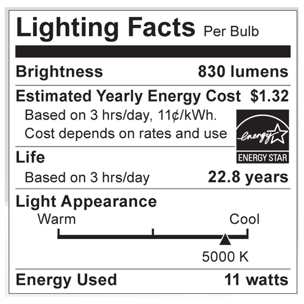 S9045 Lighting Fact Label