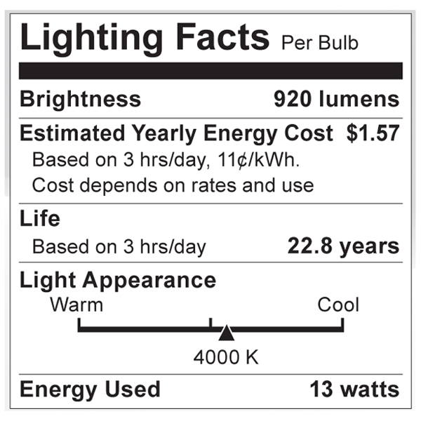 S9047 Lighting Fact Label