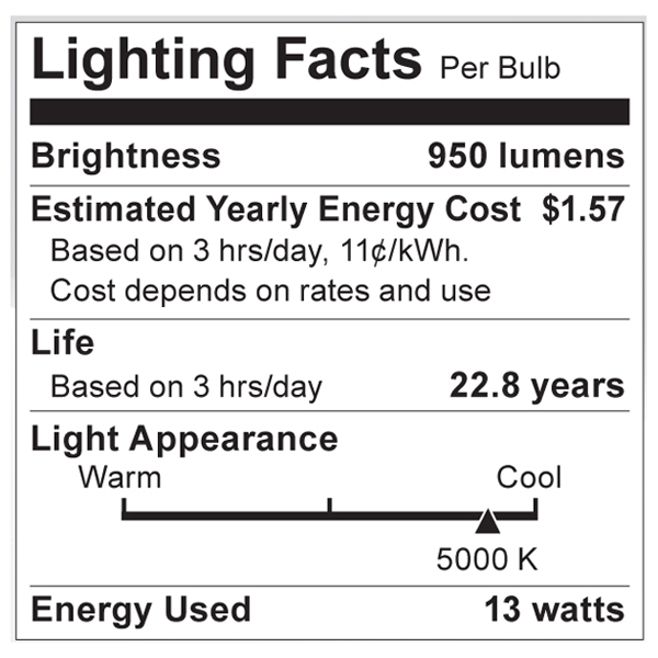 S9048 Lighting Fact Label