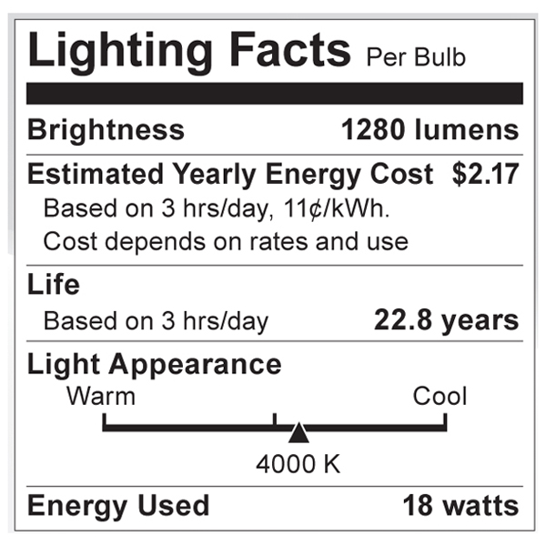 S9050 Lighting Fact Label