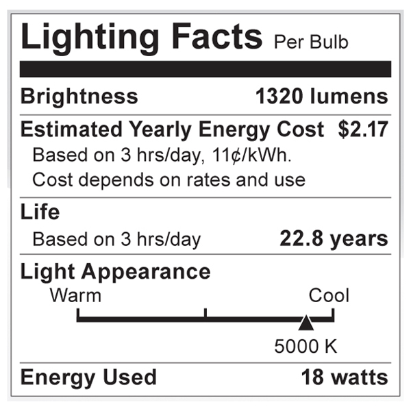 S9051 Lighting Fact Label