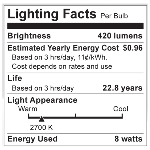 S9052 Lighting Fact Label