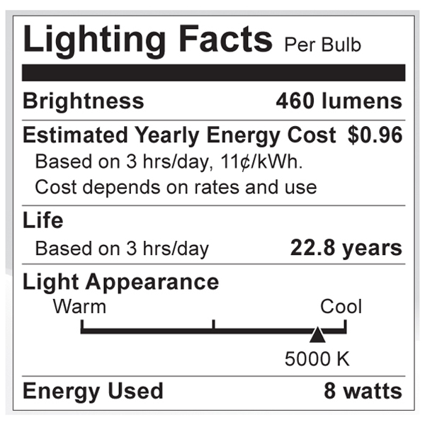 S9069 Lighting Fact Label