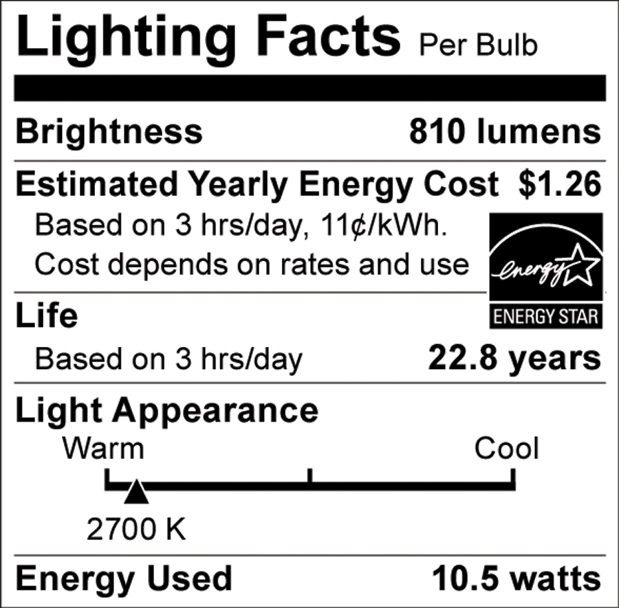 S9070 Lighting Fact Label