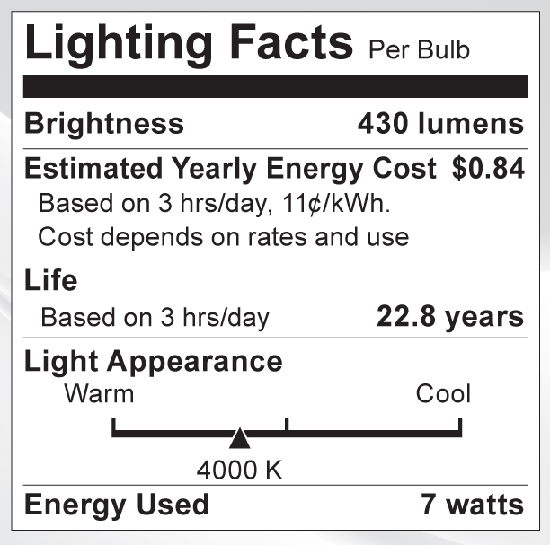 S9081 Lighting Fact Label