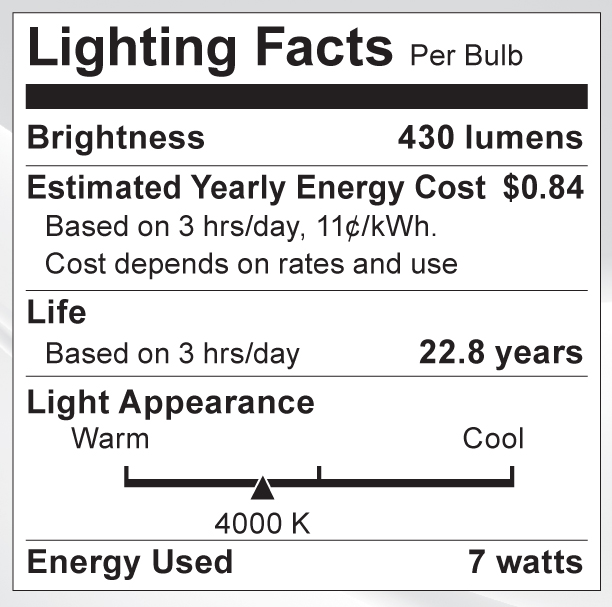 S9083 Lighting Fact Label