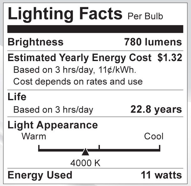 S9091 Lighting Fact Label
