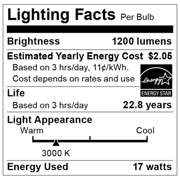 S9092 Lighting Fact Label