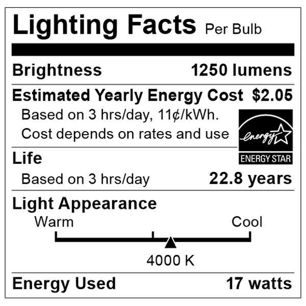 S9095 Lighting Fact Label